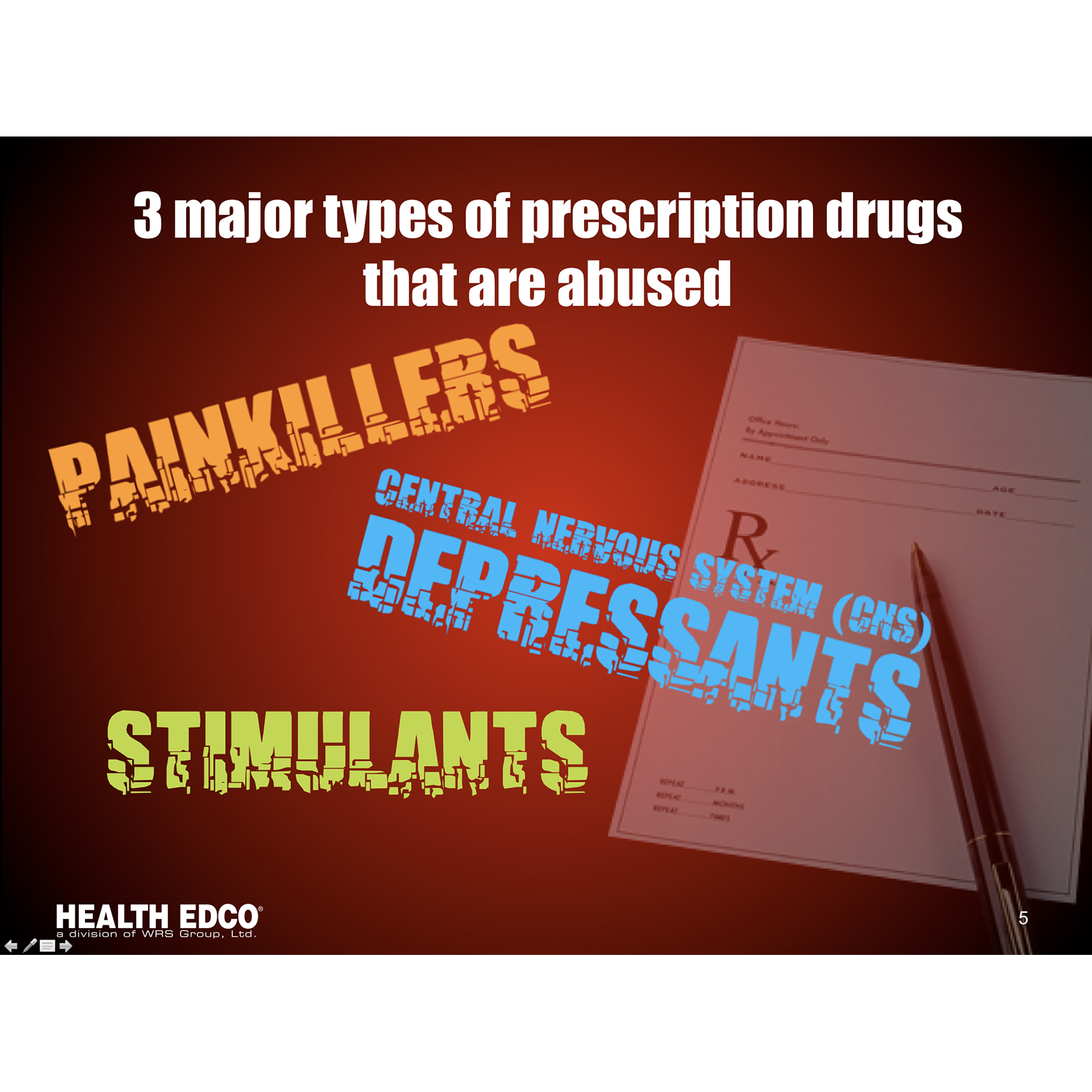 Prescription & OTC Drug Abuse PowerPoint | Health Edco