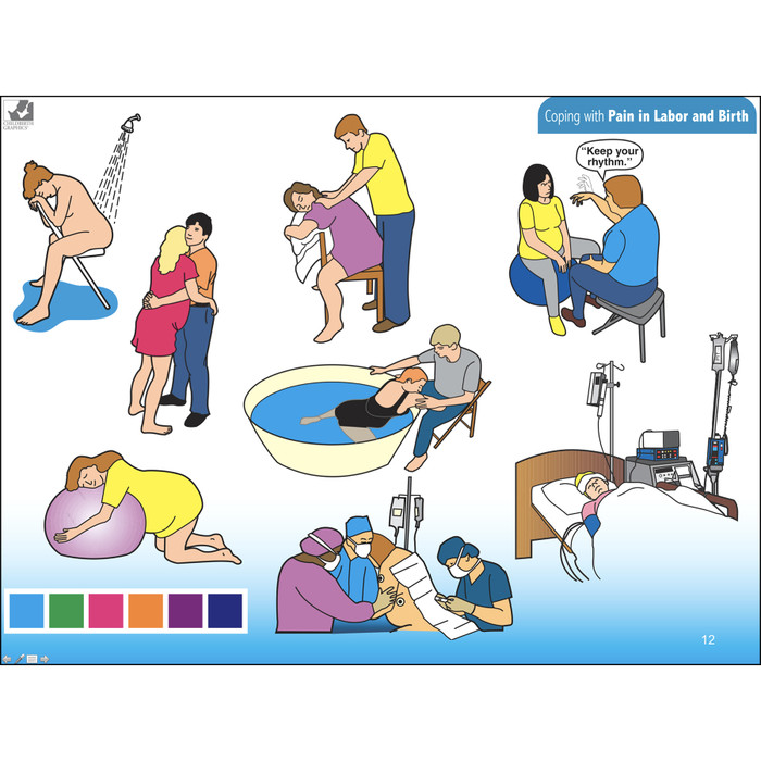 Pain Medications for Labor and Birth PowerPoint, comprehensive 66 frame pain medication for labor and birth presentation by Penny Simkin, coping with pain positions frame, Childbirth Graphic, 30861