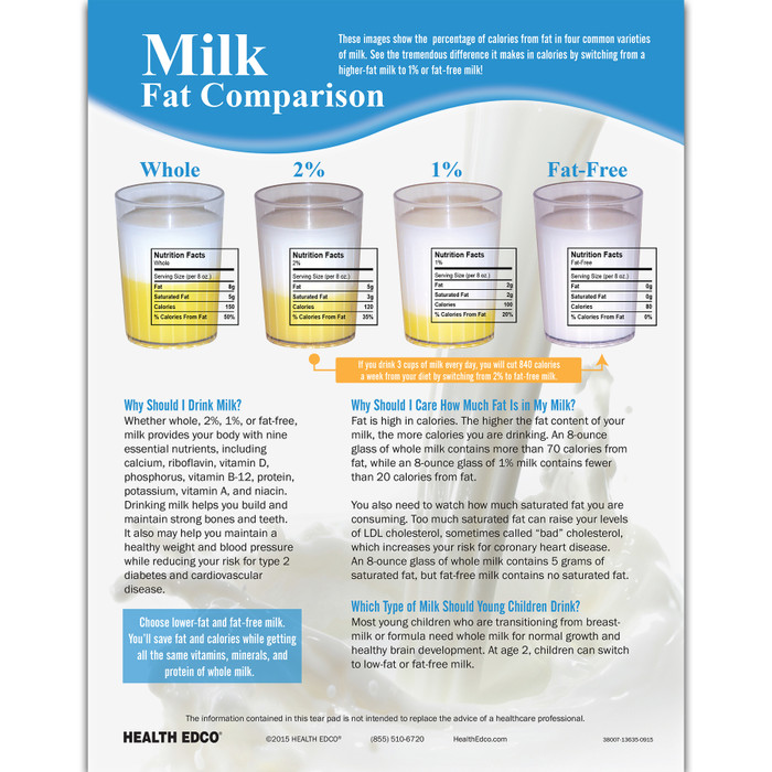 milk fat comparison tear pad english spanish, fat content of 4 milk varieties compared highlights limiting saturated fat, Health Edco, 38007