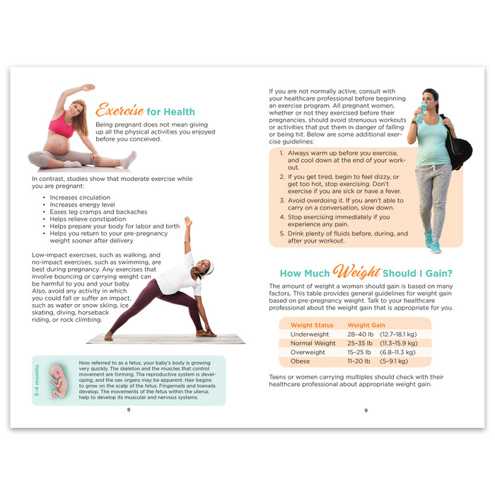 Pages from Childbirth Graphics' Prenatal Care Booklet advising pregnant women on safe exercises during pregnancy, 40009