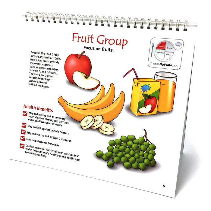 Nutrition During Pregnancy 14 panel spiral-bound flip chart panel 5, fruit group MyPlate logo, Childbirth Graphics, 43164