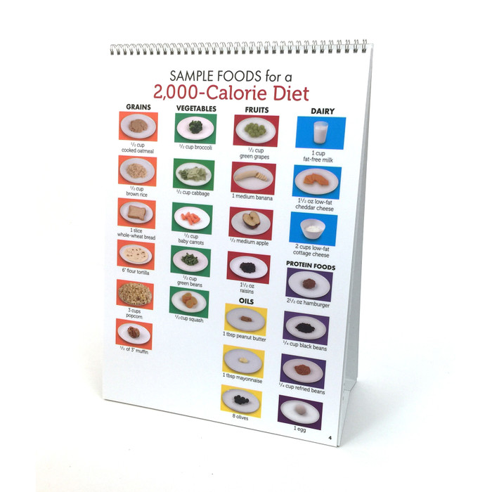 Nutrition Basics 6-panel spiral bound flip chart sample foods for 2000 calorie diet, Health Edco, 43326