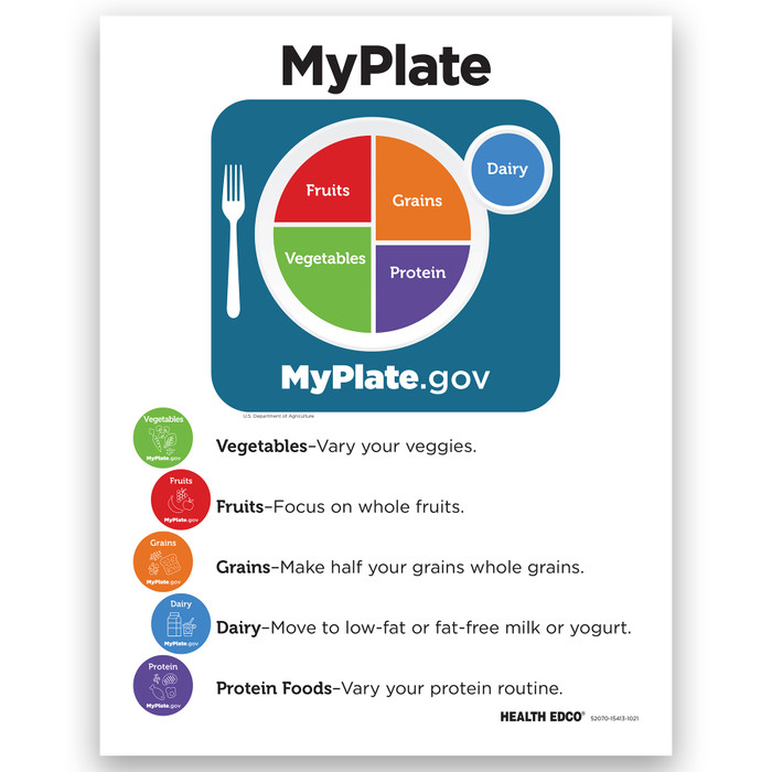 MyPlate Tear Pad for teaching nutrition and health education from Health Edco with eating tips from each food group, 52070