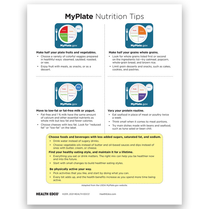 MyPlate Tear Pad for teaching nutrition and health education from Health Edco with eating tips for each food group, 52070