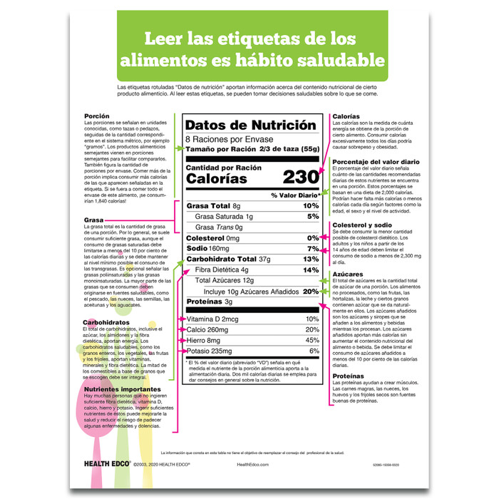 Reading Food Labels Tear Pad for health education to teach how to read the Nutrition Facts Label,Spanish, Health Edco, 52085