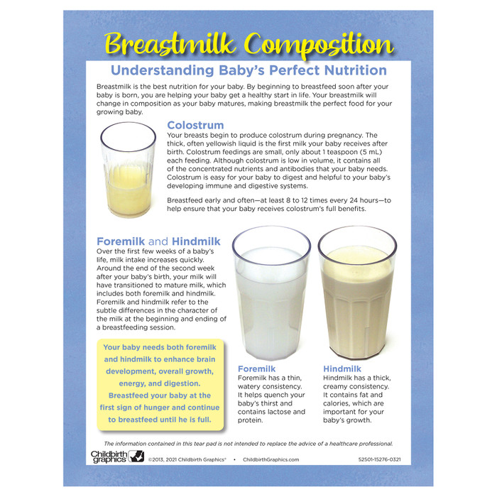 Breastmilk Composition Tear Pad, Childbirth Graphics breastfeeding education handout about breastmilk, English side, 52501