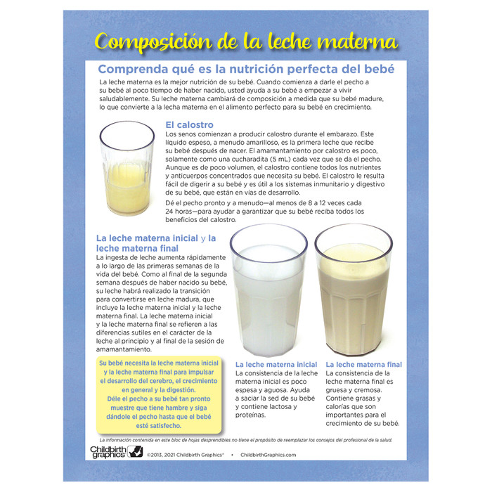 Breastmilk Composition Tear Pad, Childbirth Graphics breastfeeding education handout about breastmilk, Spanish side, 52501