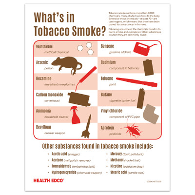 What's in Tobacco Smoke two-sided educational tear pad from Health Edco illustrating toxic tobacco smoke ingredients, 52584