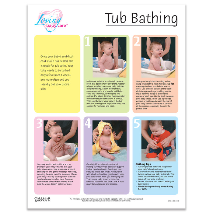 Tub Bathing your baby full color tear pad, photos show bathing baby tips and how to's, Childbirth Graphics 52700