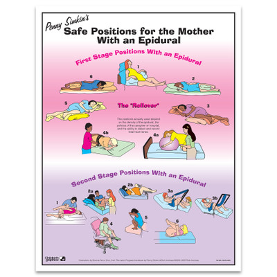 Penny Simkin's Safe Positions With an Epidural tear pad by Childbirth Graphics with images for a woman in labor, 52728