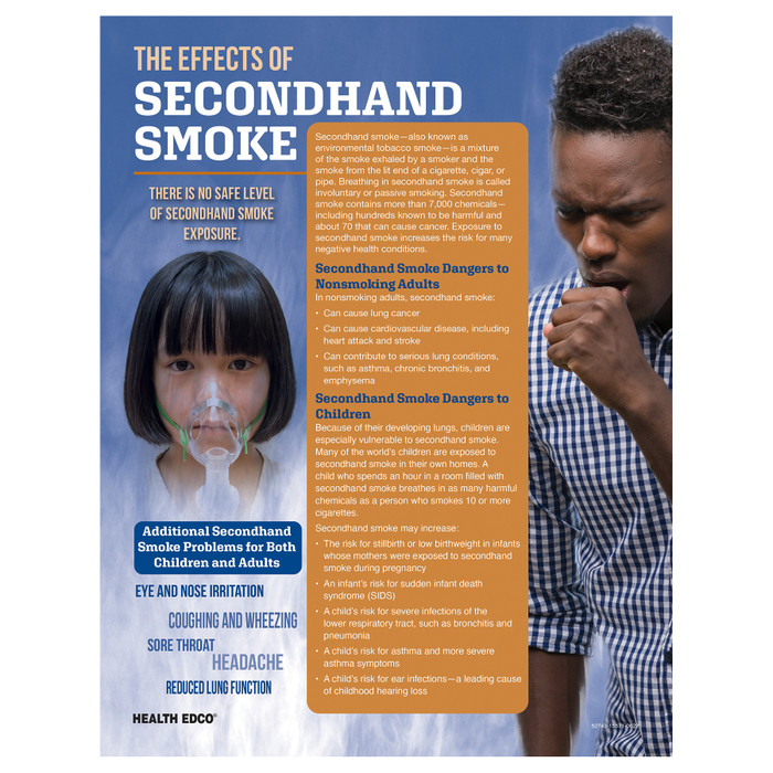 The Effects of Secondhand Smoke 2-color tear pad front, smoking dangers to adults and children, Health Edco 52743