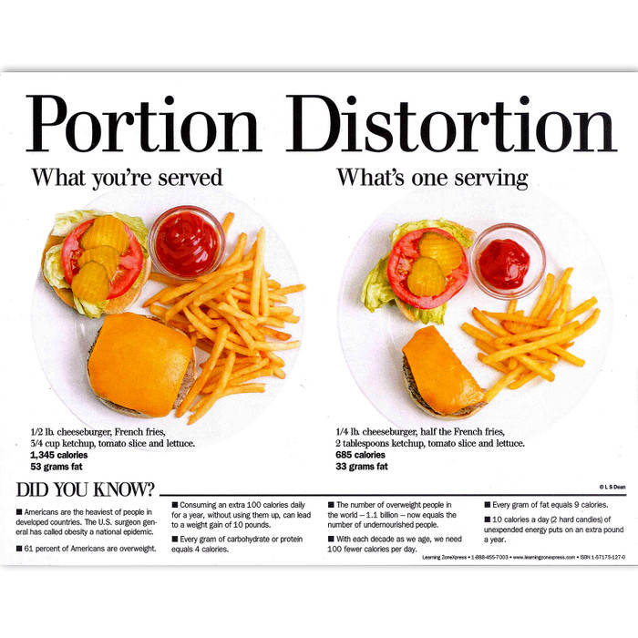 Portion Distortion full color tear pad front, appropriate and inappropriate portion sizes, Health Edco 52750