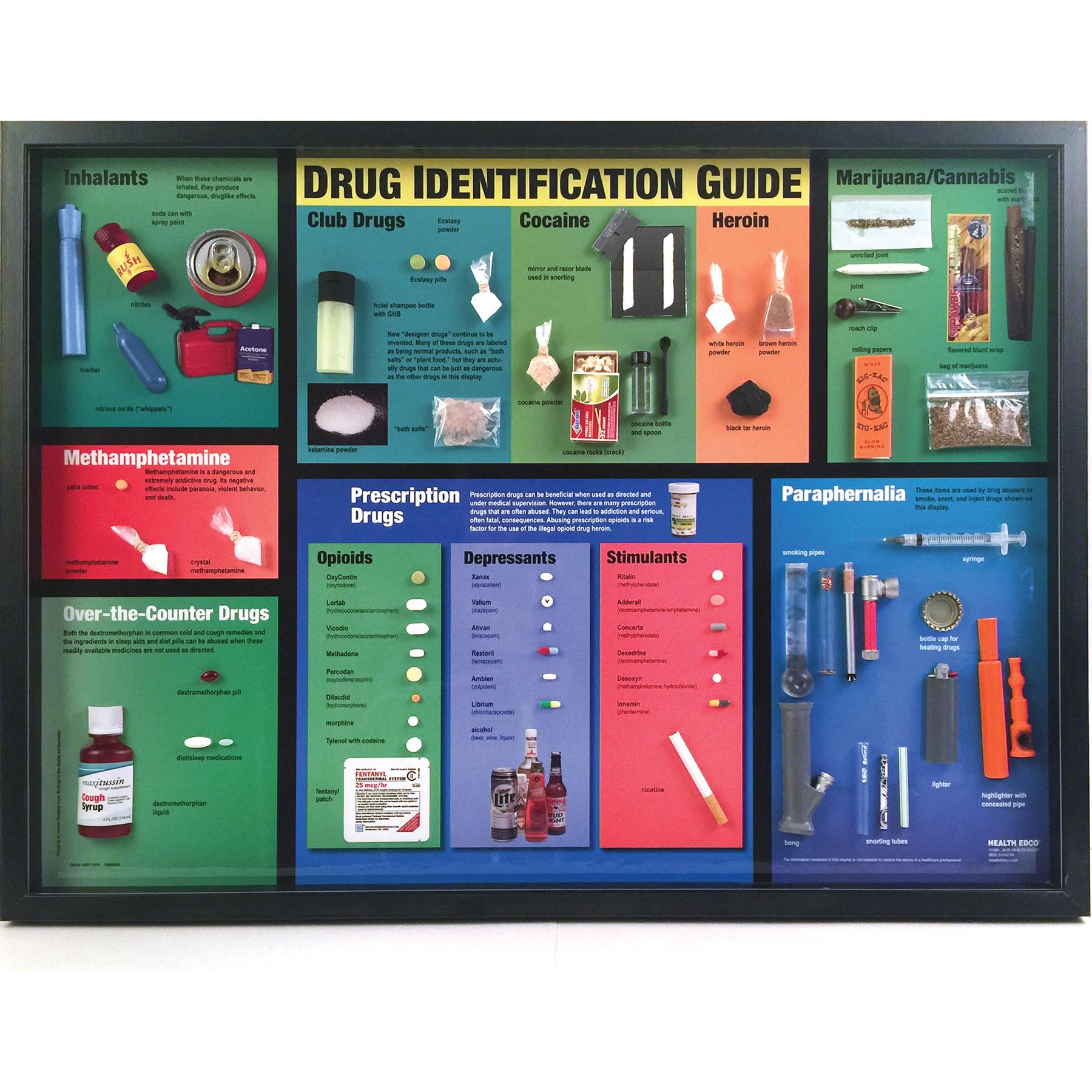 Drug Identification Guide For Health Education | Health Edco