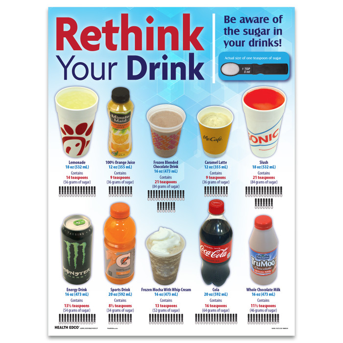Stress And Energy Drinks