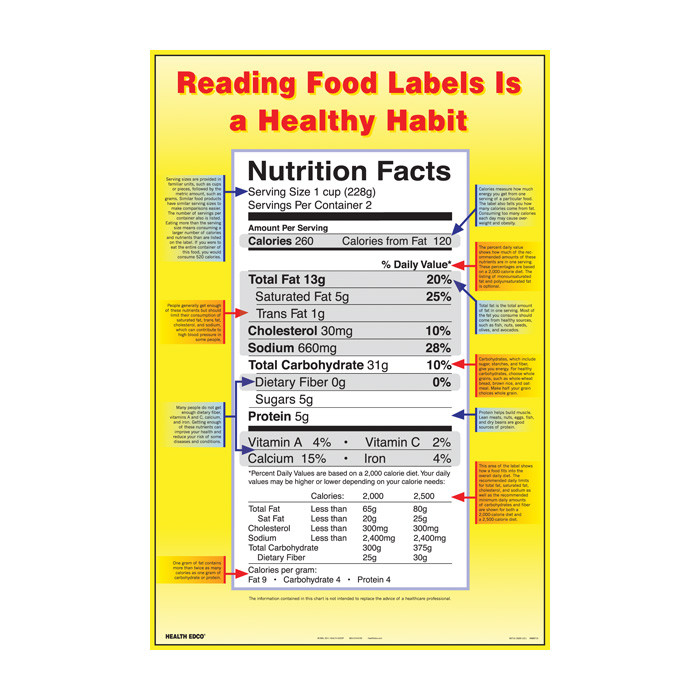 Reading Food Labels Is A Healthy Habit Chart
