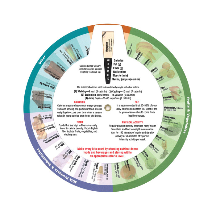 Health Edco Calorie Wheel, back of wheel handout, Health Edco nutrition and physical activity teaching tools, 93806