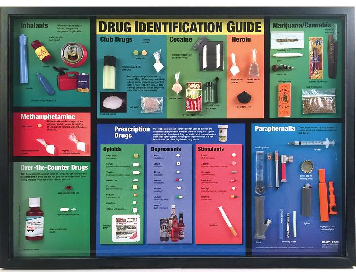 Drug Identification Guide drug abuse education resource